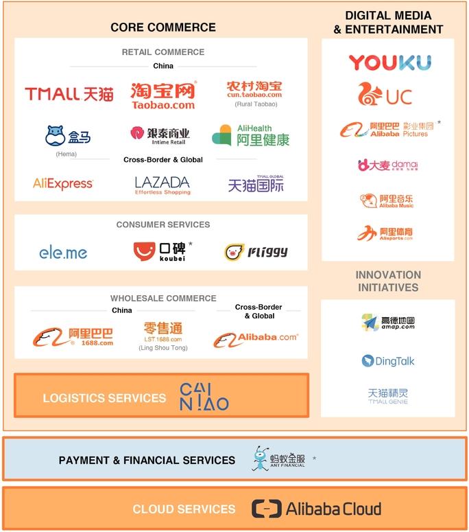 Alibaba Group Holding Ltd Form 20-F Filed 2018-07-27