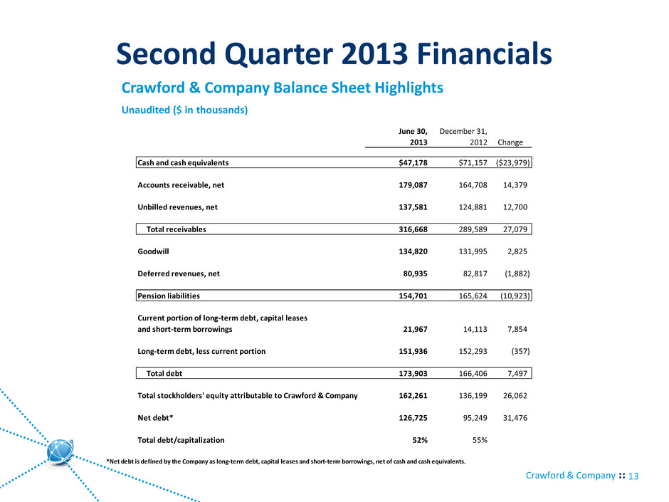 stockholders equity portion essay Common stock if a corporation has issued only one type, or class  stockholders' equity is the difference (or residual) of assets minus liabilities.