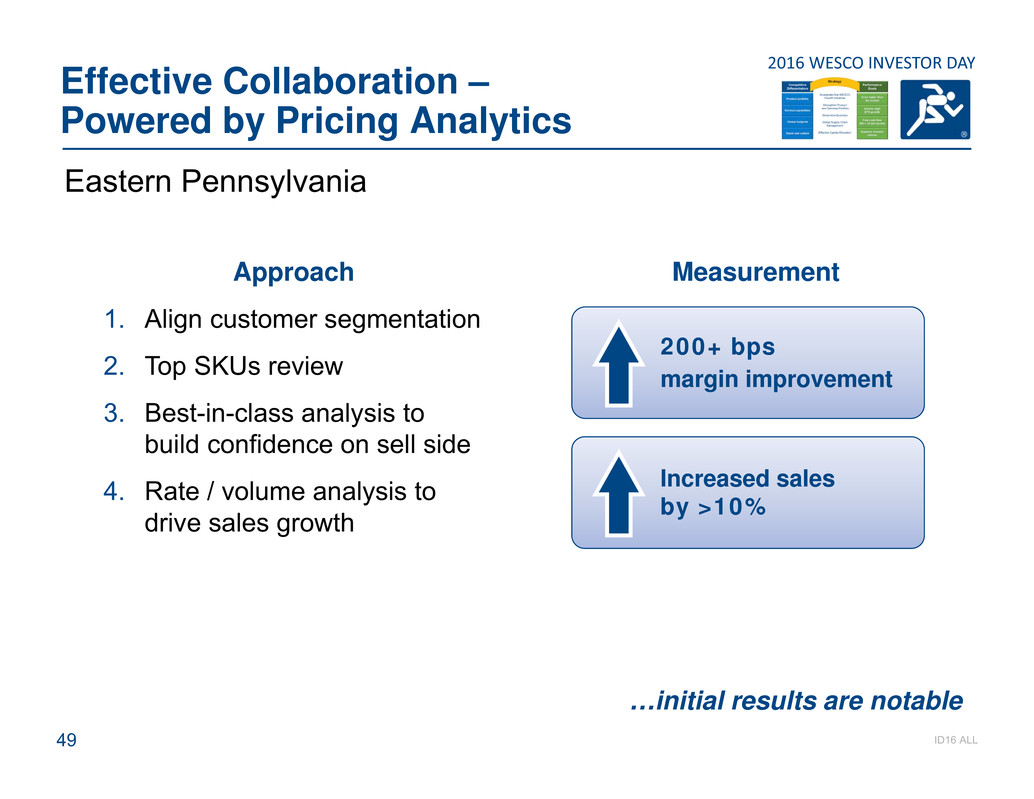 pricing analytics 40 transfer pricing perspectives: the new normal: full transparency transfer pricing analytics: the exploitation of big data and emerging technologies.