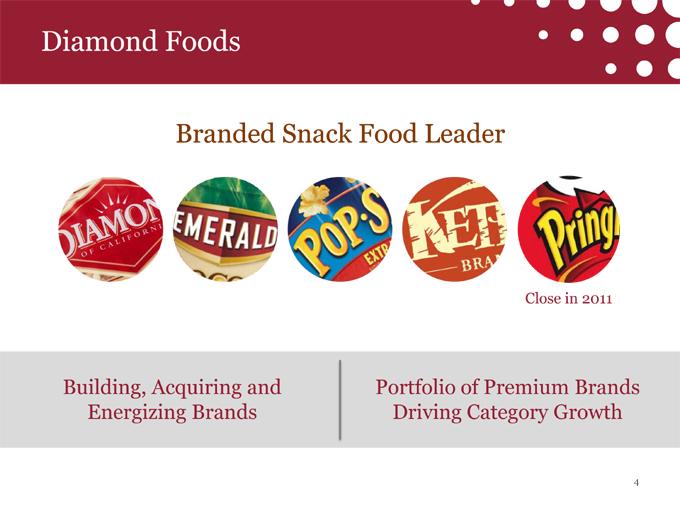 diamond foods Diamond foods, faisalabad 203 likes foods & beverages company.