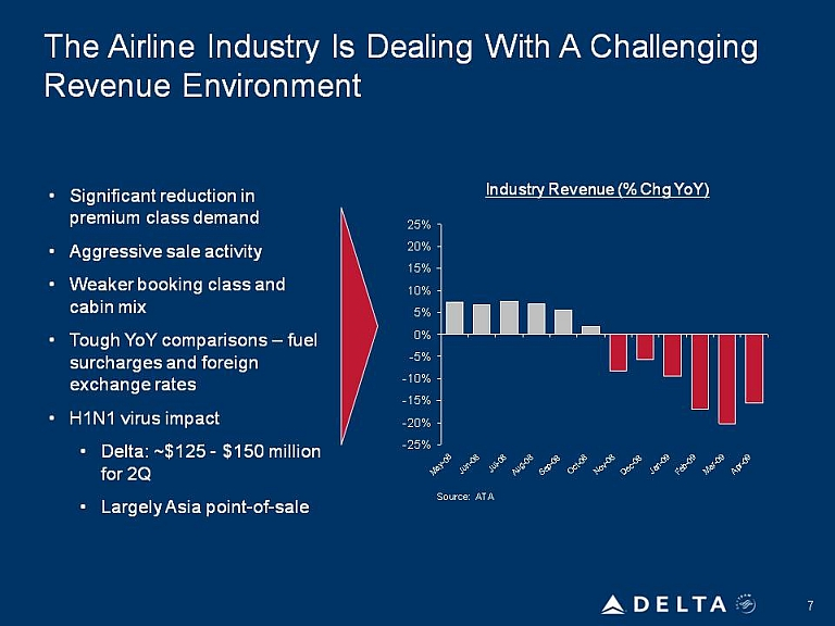 the airline industry trends challenges strategies Case studies following the review of broad industry trends strategies in the world airline industry challenges facing the airline industry.