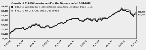 Geox SpA (BIT:GEO): What's In It For The Shareholders?