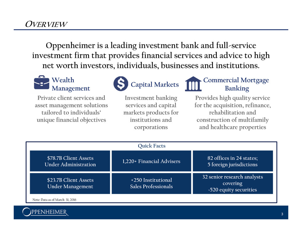 capital markets and investment banking Bb&t capital markets offering investment banking, corporate banking, mergers & acquisitions advisory services and banking solutions for business needs.